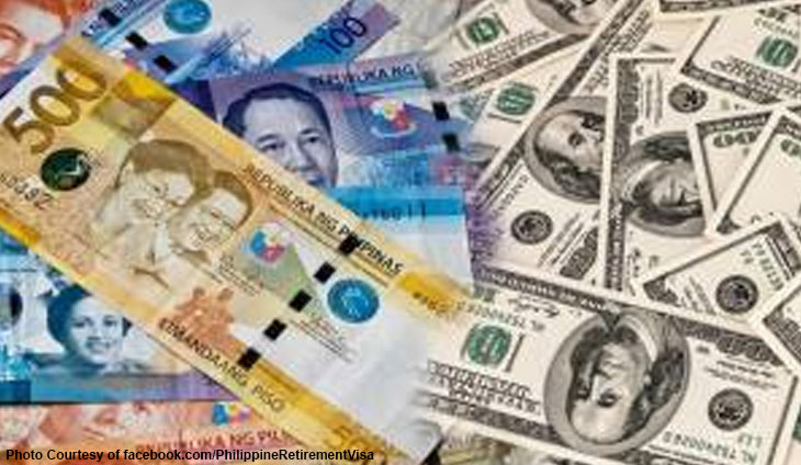 US Dollar Currency Conversion to Philippine Peso? | Yahoo
