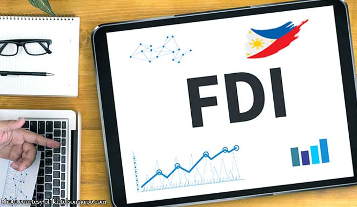 FDIs slip in March